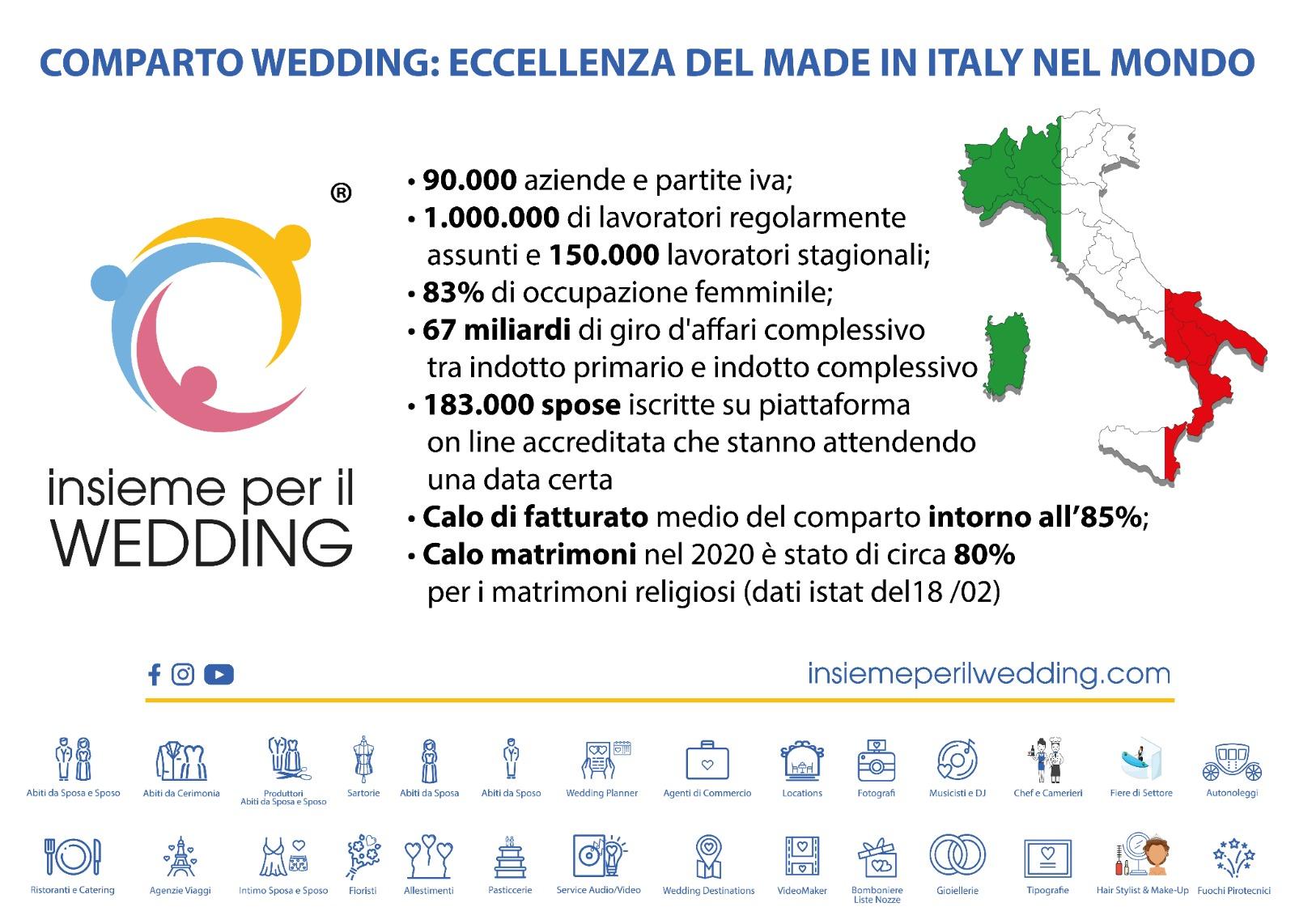 insieme per il wedding comparto matrimonio 2021 covid restrizioni coronavirus vinicio mascarello vicenza sposarsi a vicenza gatte vicentine